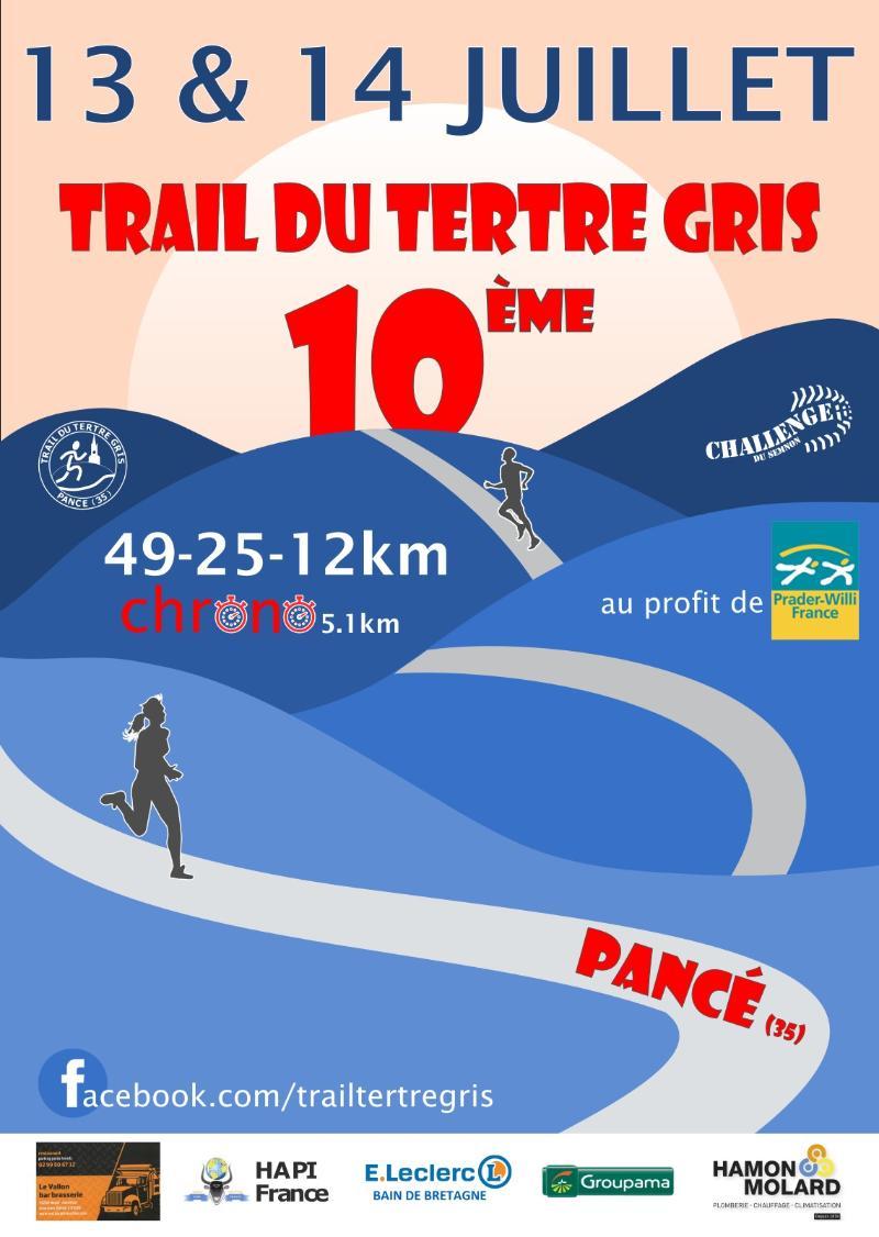 Trail2019